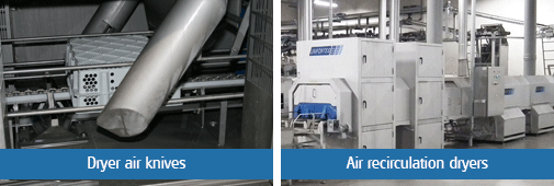 unifortes dryer air knives air recirculation dryers