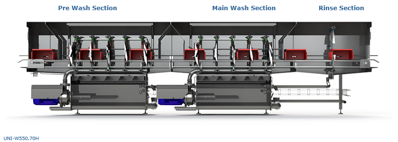 inside view washer washing system